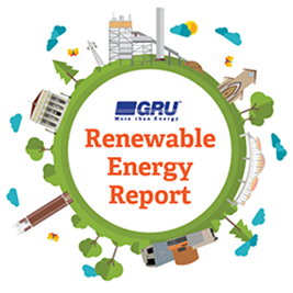 GRU Renewable Energy Report 2019
